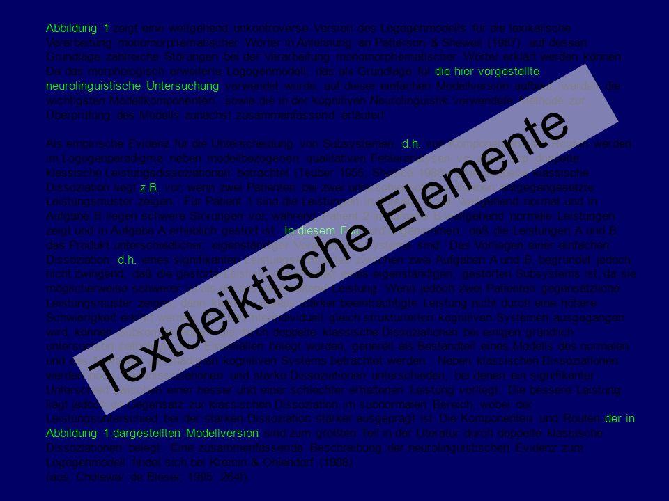 Textdeiktische Elemente