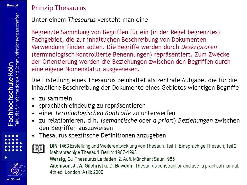 Prinzip Thesaurus Fachhochschule Köln