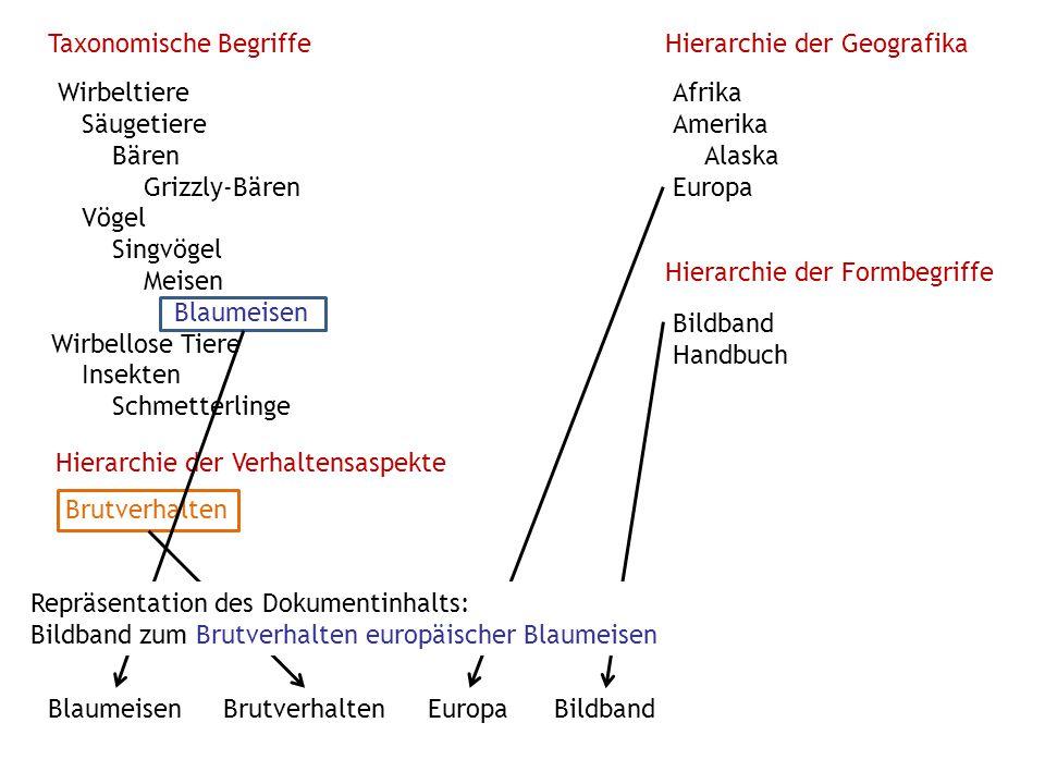 Taxonomische Begriffe