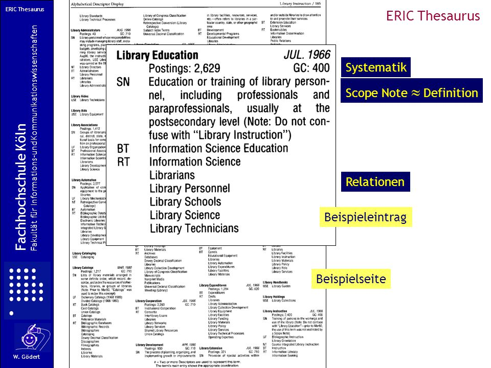 ERIC Thesaurus Fachhochschule Köln Systematik Scope Note » Definition