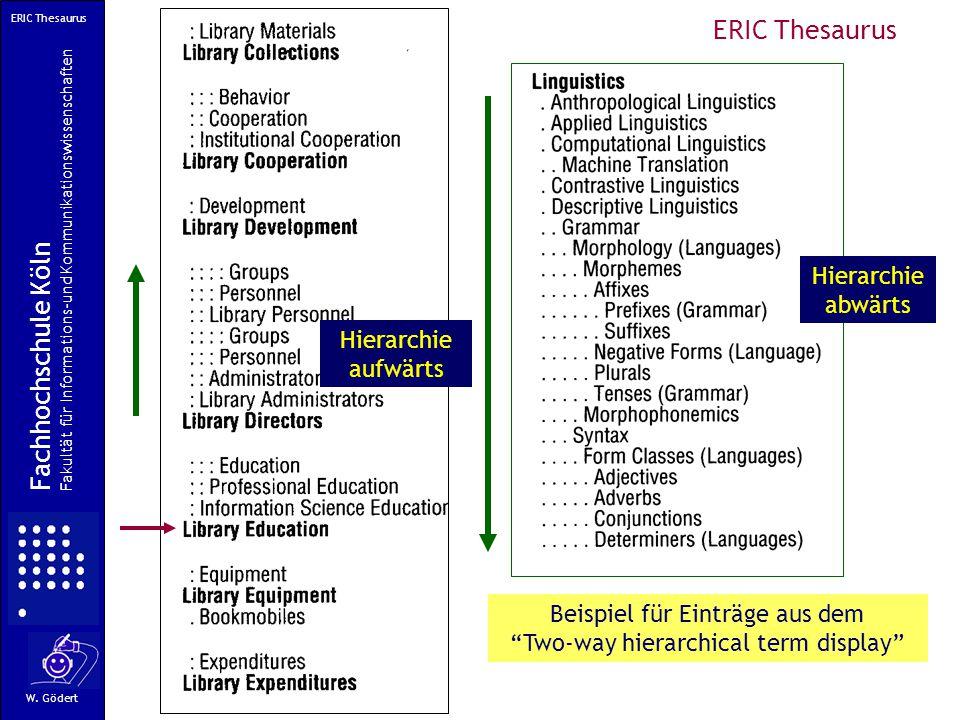 ERIC Thesaurus Fachhochschule Köln Hierarchie abwärts