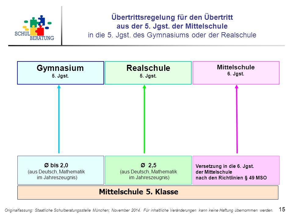 (aus Deutsch, Mathematik