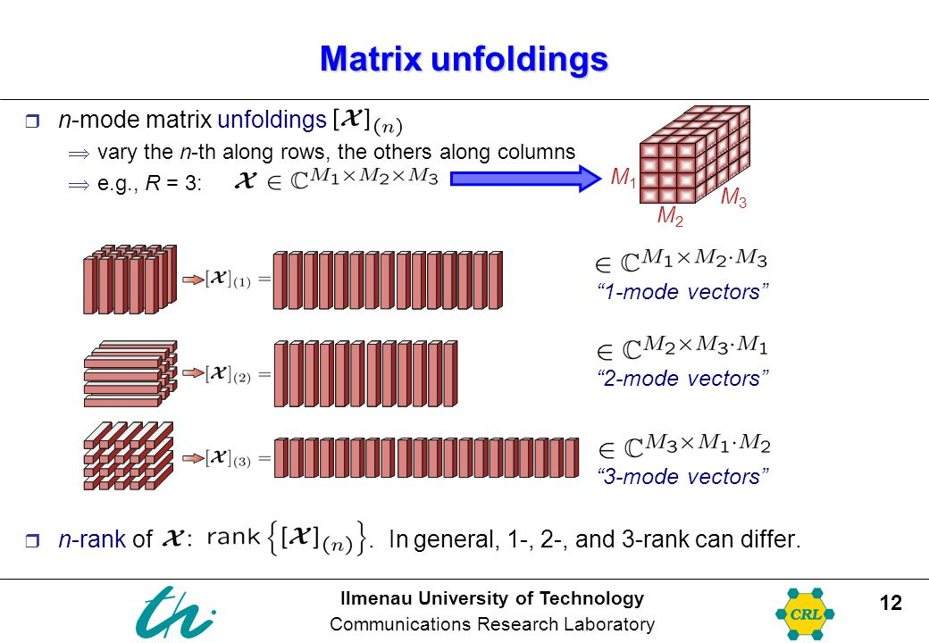 Matrix unfoldings n-mode matrix unfoldings