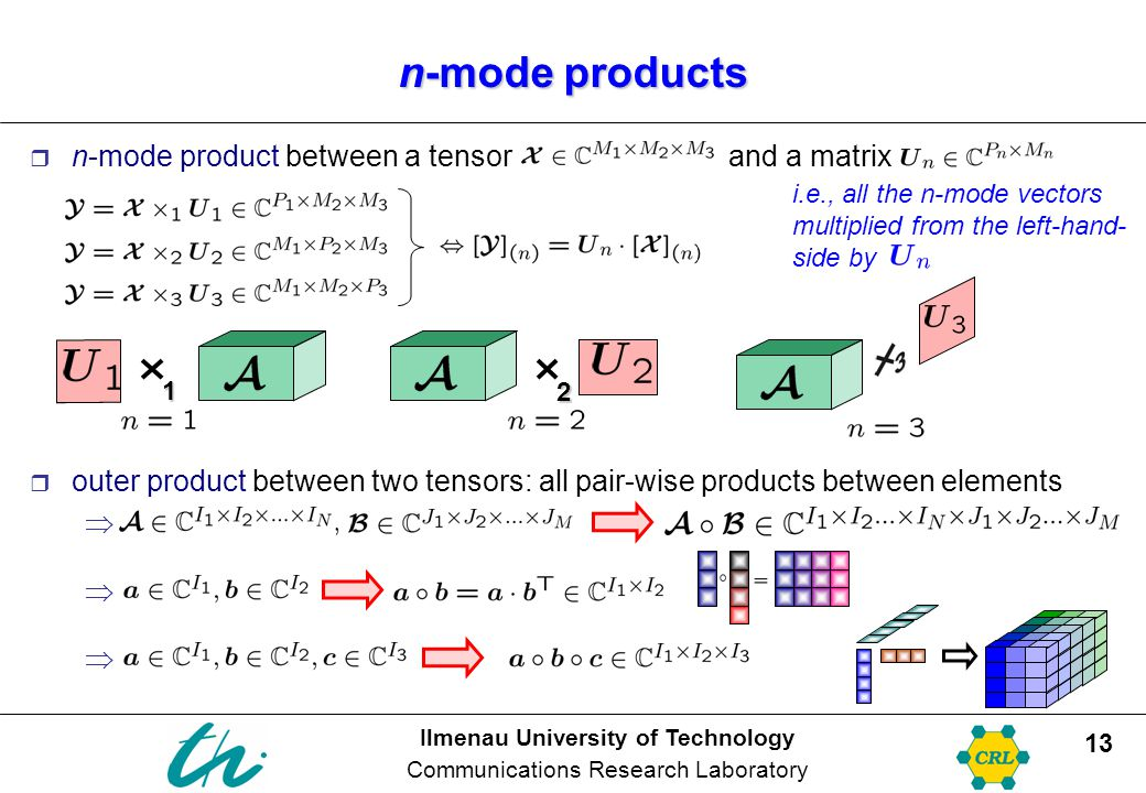 n-mode products n-mode product between a tensor and a matrix