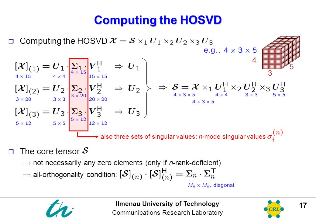 Computing the HOSVD Computing the HOSVD The core tensor 4 5 3
