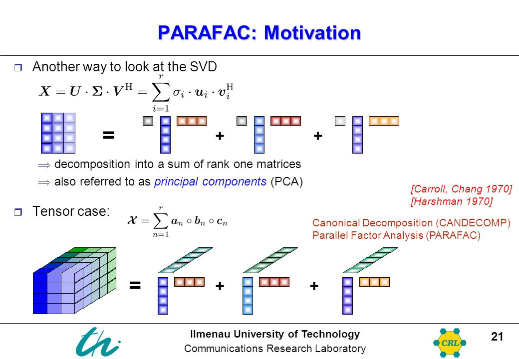 = = PARAFAC: Motivation + + + + Another way to look at the SVD