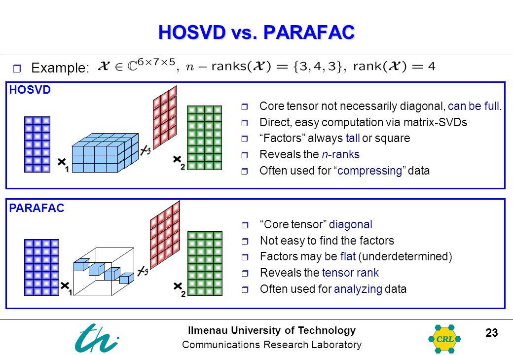 HOSVD vs. PARAFAC Example: HOSVD PARAFAC
