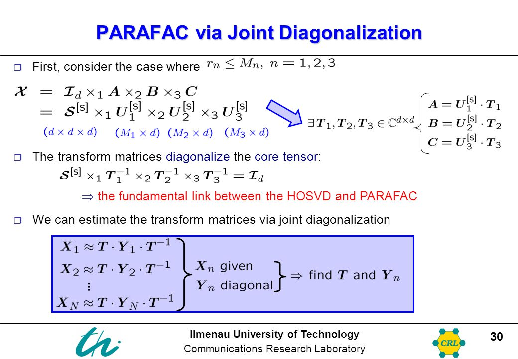 PARAFAC via Joint Diagonalization