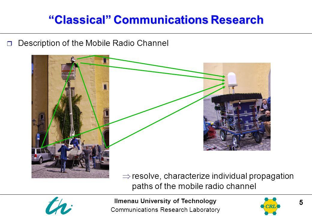 Classical Communications Research