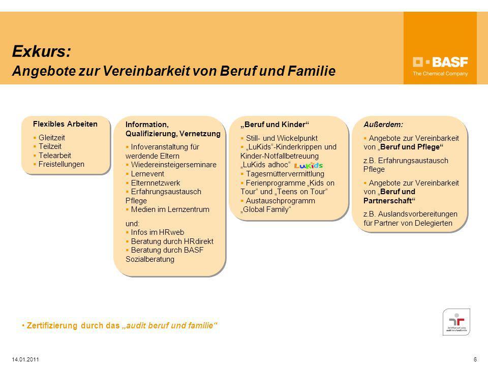 Exkurs: Angebote zur Vereinbarkeit von Beruf und Familie