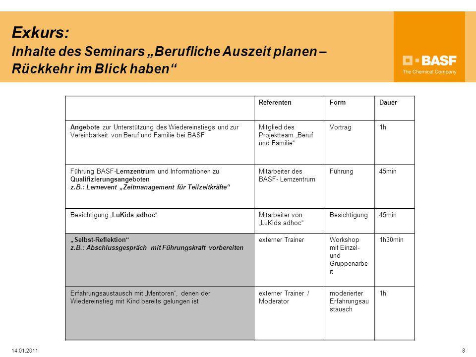 """Exkurs: Inhalte des Seminars """"Berufliche Auszeit planen – Rückkehr im Blick haben"""
