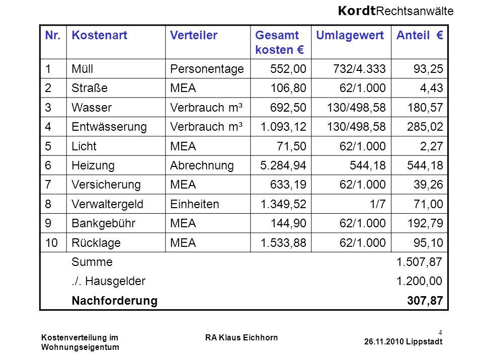 Nr. Kostenart Verteiler Gesamt kosten € Umlagewert Anteil € 1 Müll