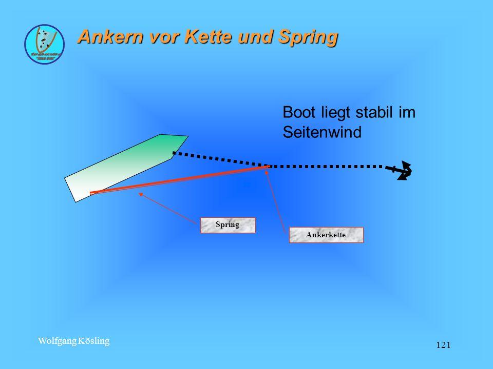 Ankern vor Kette und Spring