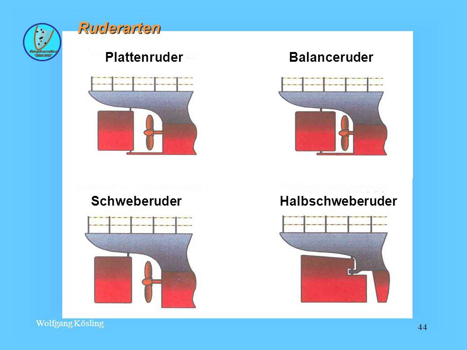 Ruderarten Plattenruder Balanceruder Schweberuder Halbschweberuder