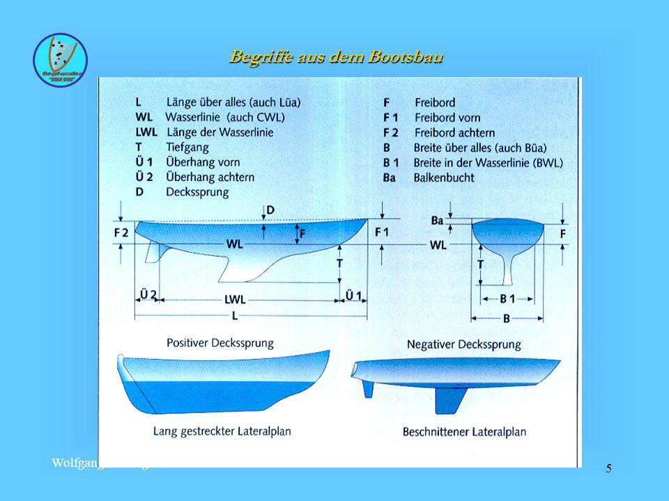 Begriffe aus dem Bootsbau