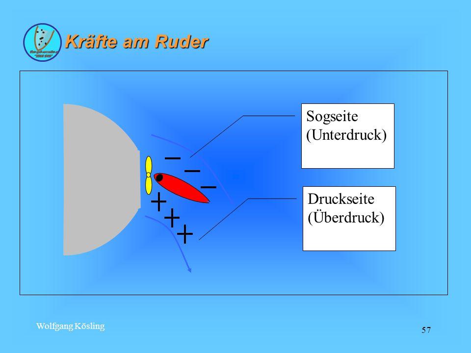 Kräfte am Ruder Sogseite (Unterdruck) Druckseite (Überdruck)
