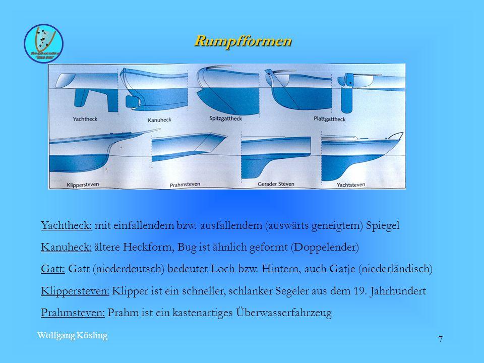Rumpfformen Yachtheck: mit einfallendem bzw. ausfallendem (auswärts geneigtem) Spiegel.