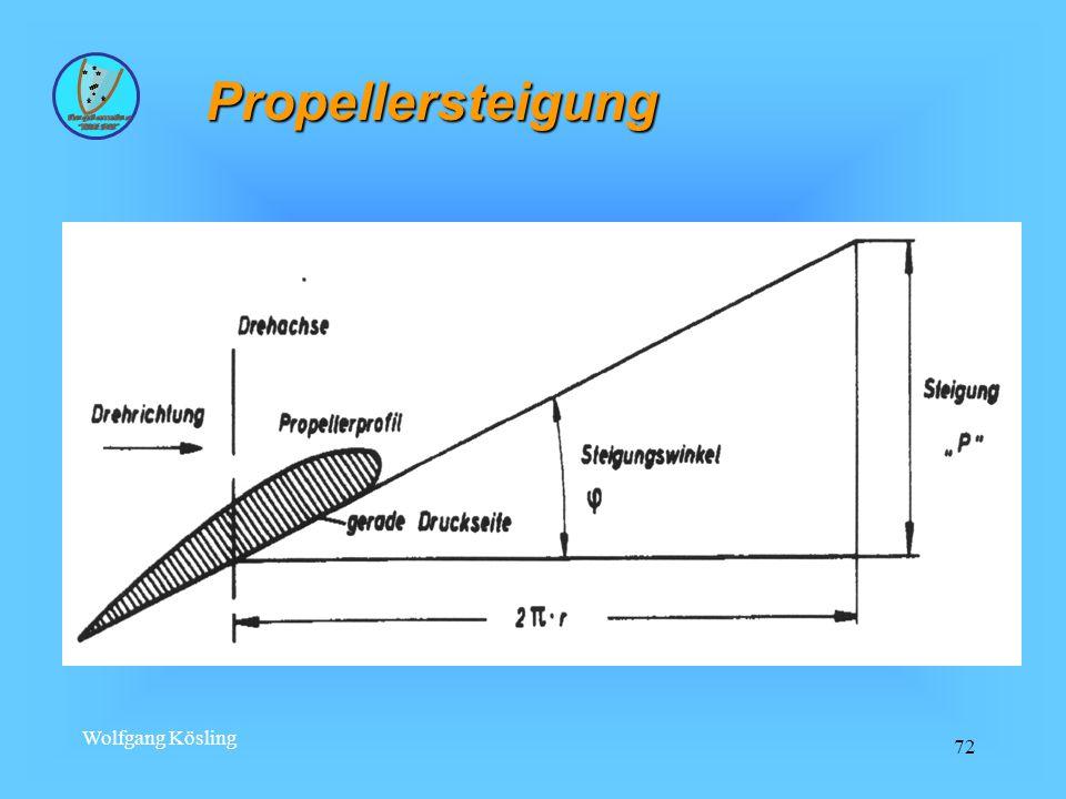 Propellersteigung Wolfgang Kösling