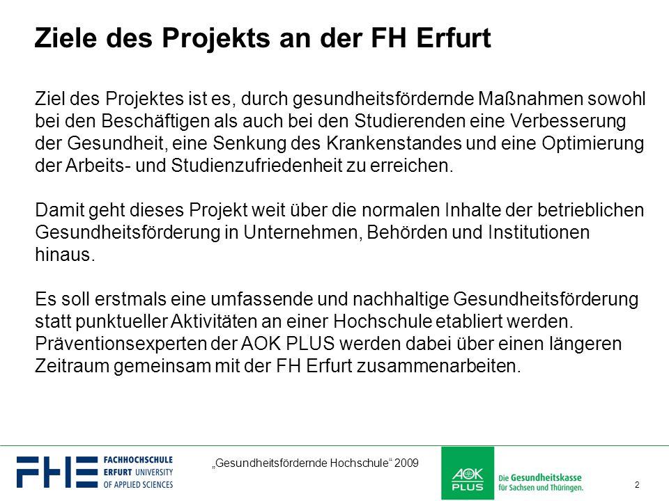 Ziele des Projekts an der FH Erfurt