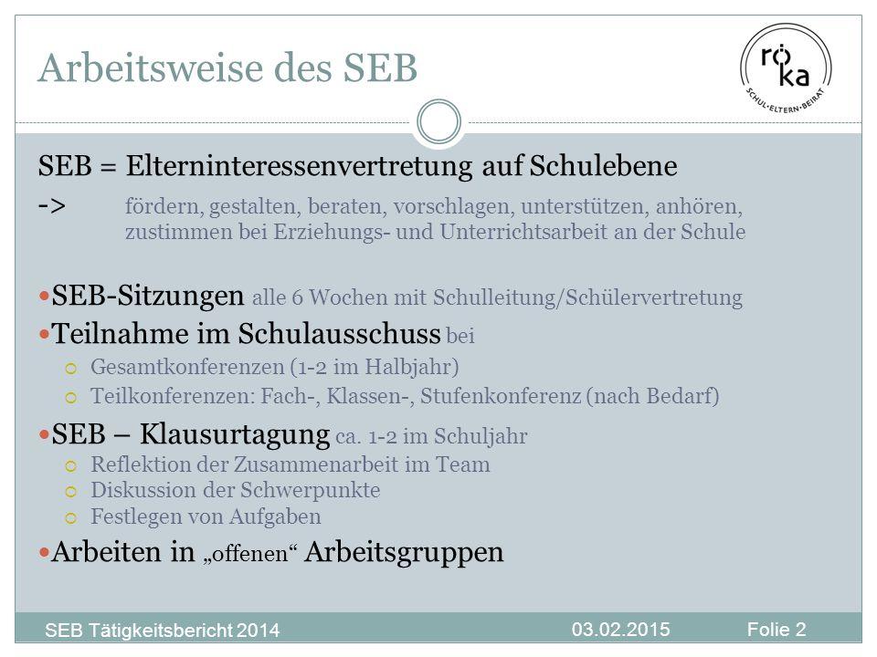 Arbeitsweise des SEB SEB = Elterninteressenvertretung auf Schulebene