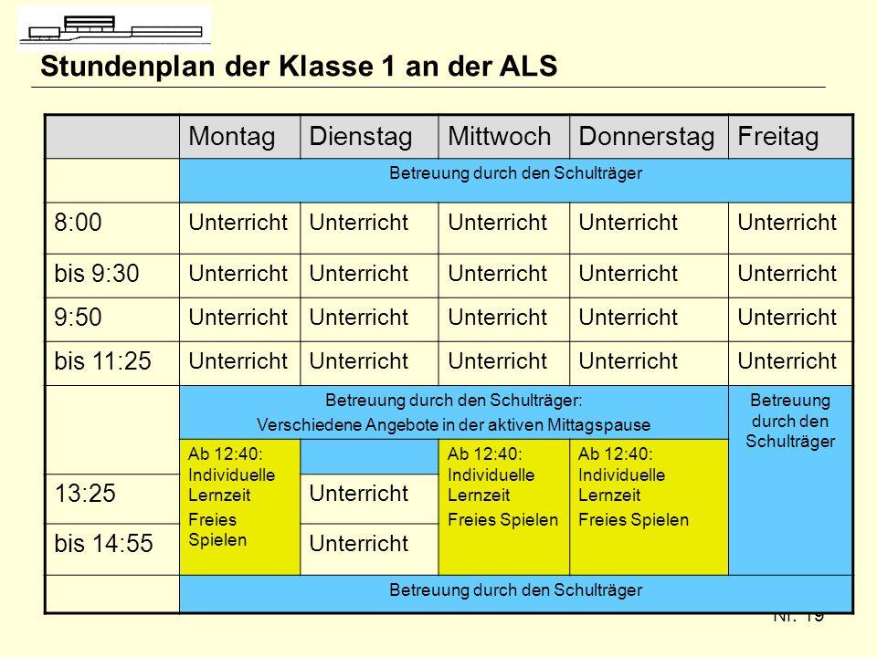 Stundenplan der Klasse 1 an der ALS