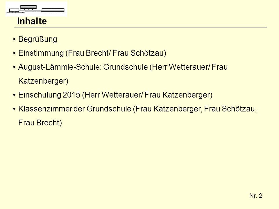 Inhalte Begrüßung Einstimmung (Frau Brecht/ Frau Schötzau)