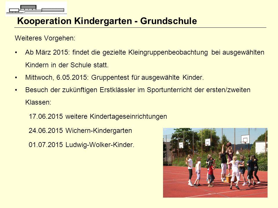 Kooperation Kindergarten - Grundschule