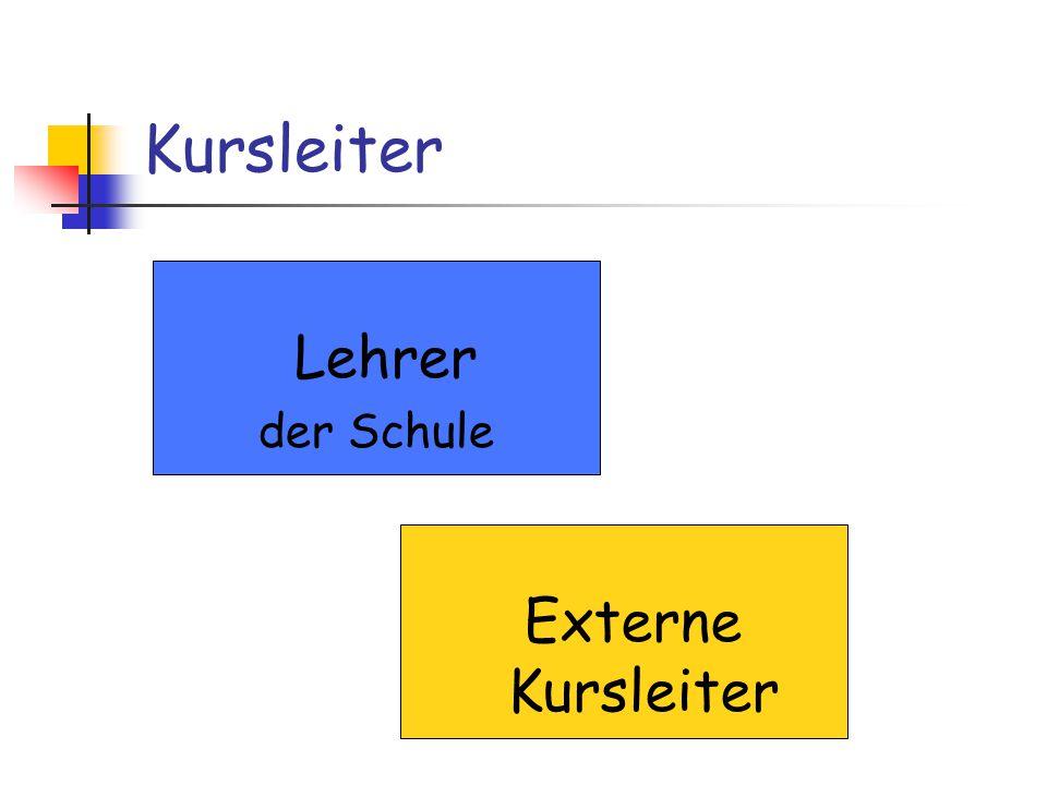 Kursleiter Lehrer der Schule Externe Kursleiter