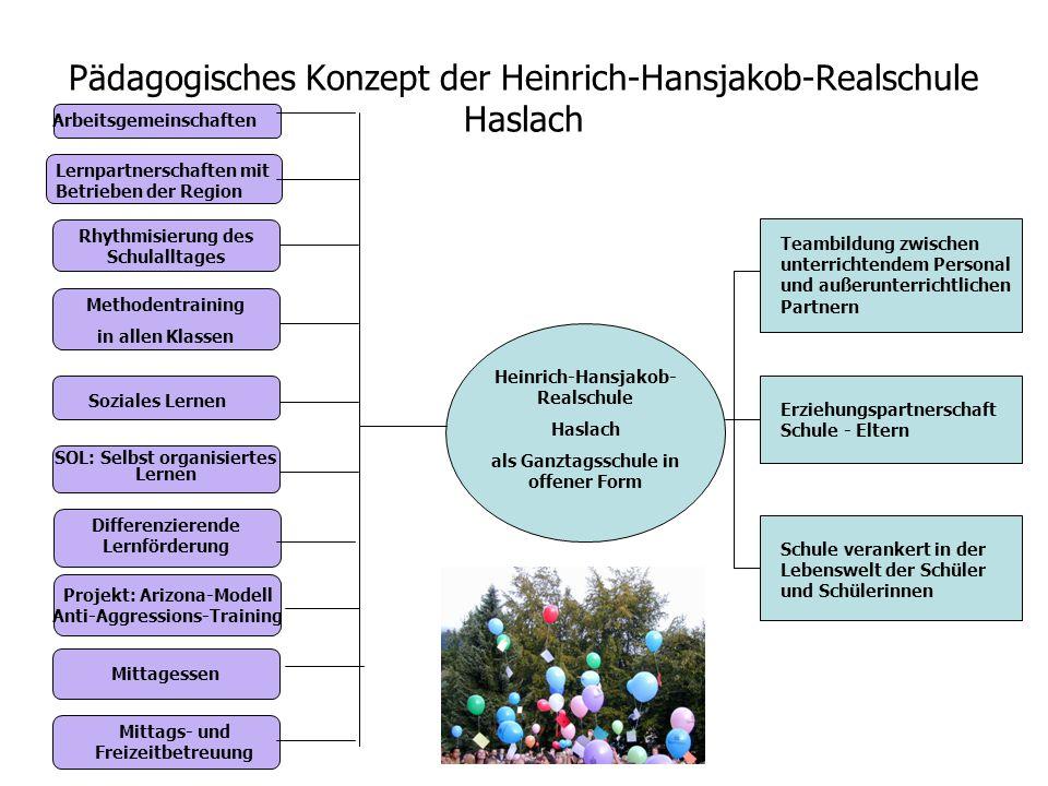 Pädagogisches Konzept der Heinrich-Hansjakob-Realschule Haslach
