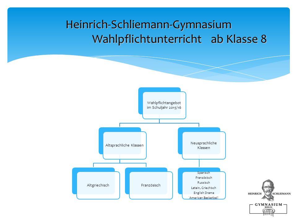 Heinrich-Schliemann-Gymnasium Wahlpflichtunterricht ab Klasse 8