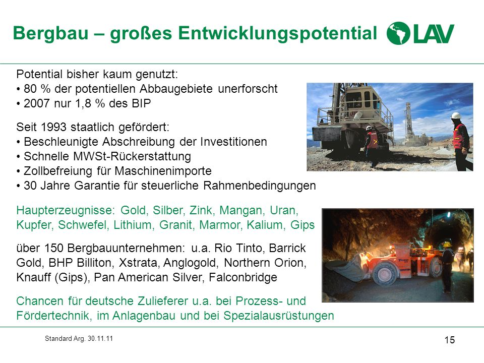 Bergbau – großes Entwicklungspotential