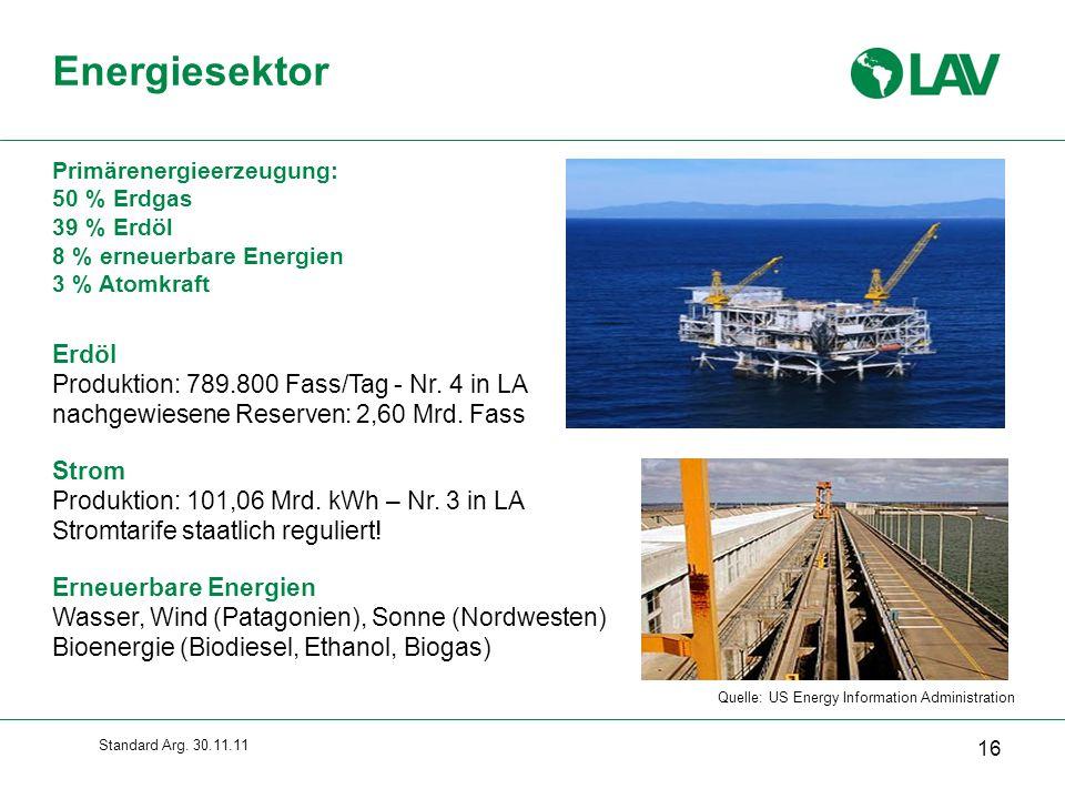 Energiesektor (Gesamte Folie erscheint sofort) Erdöl