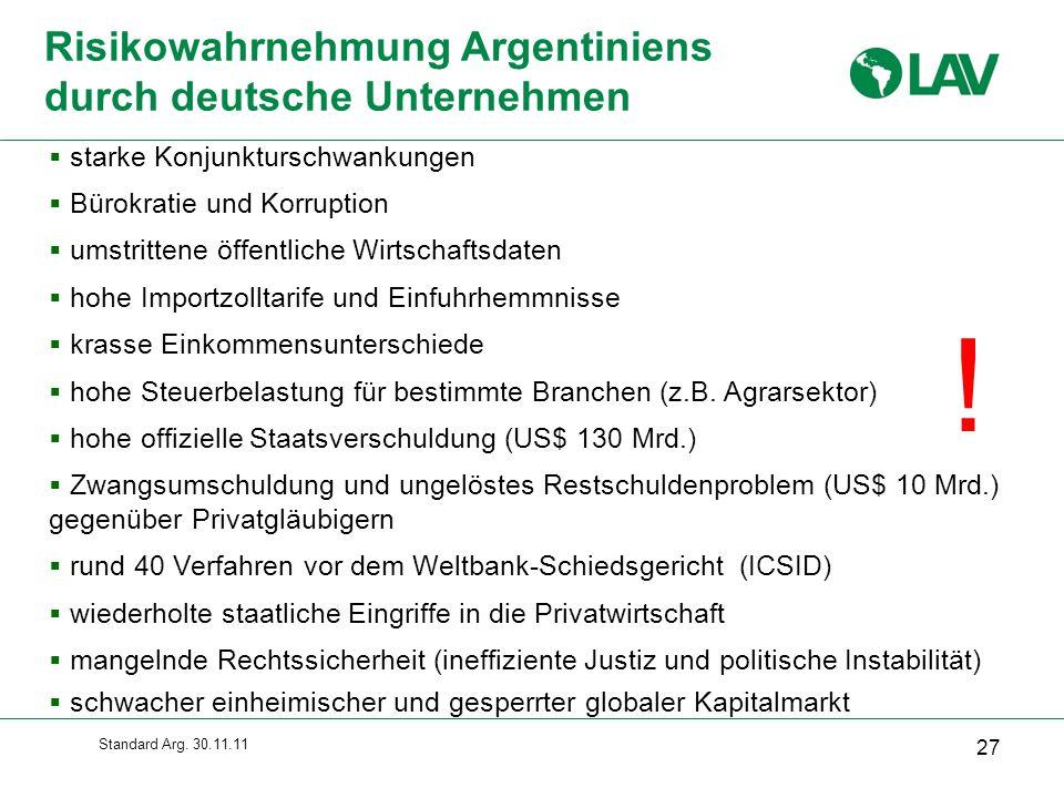 ! Risikowahrnehmung Argentiniens durch deutsche Unternehmen
