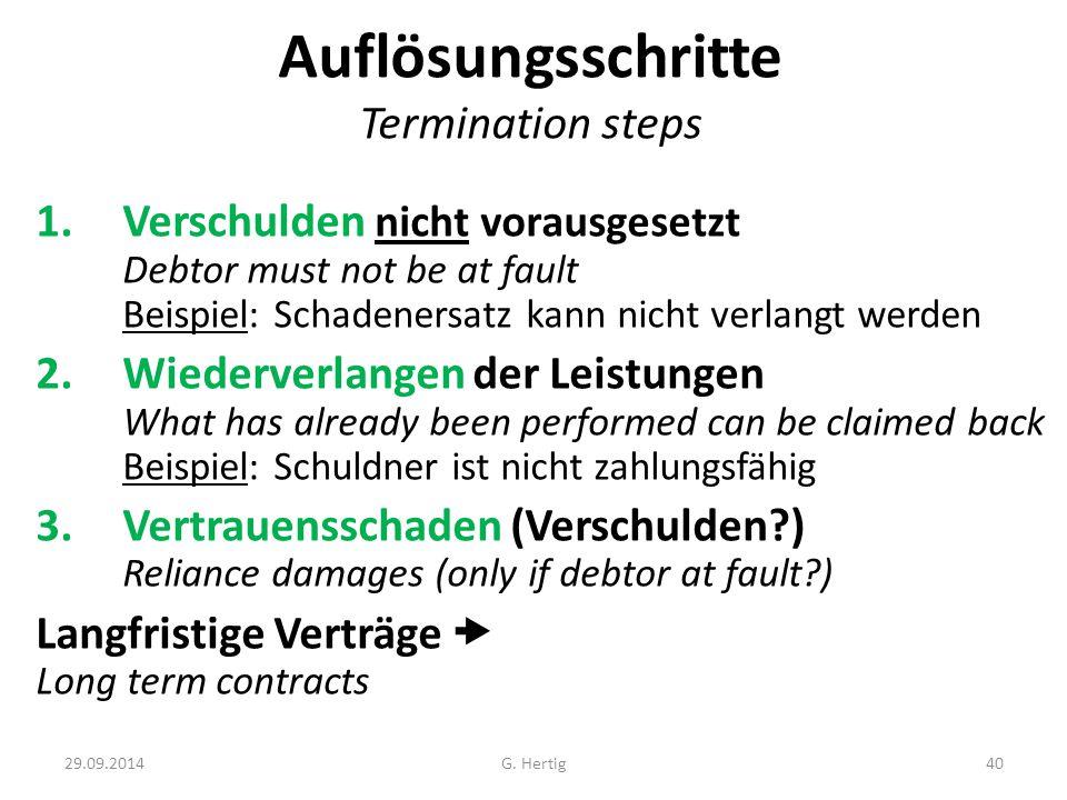 Auflösungsschritte Termination steps