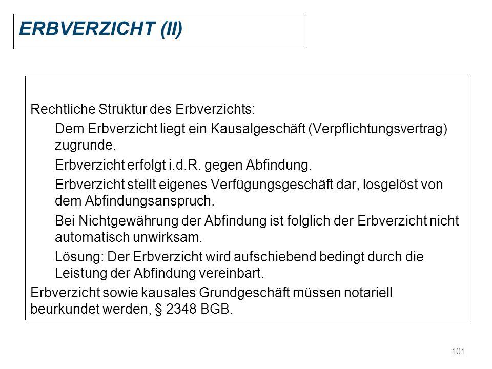 ErbVerzicht (II) Rechtliche Struktur des Erbverzichts: