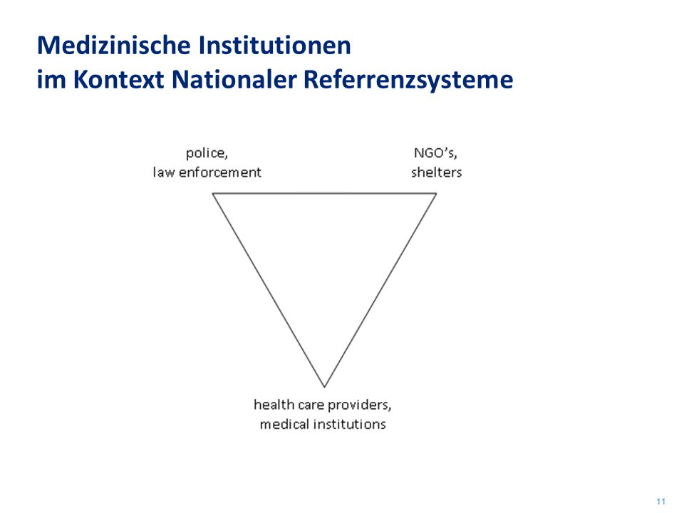 Medizinische Institutionen im Kontext Nationaler Referrenzsysteme