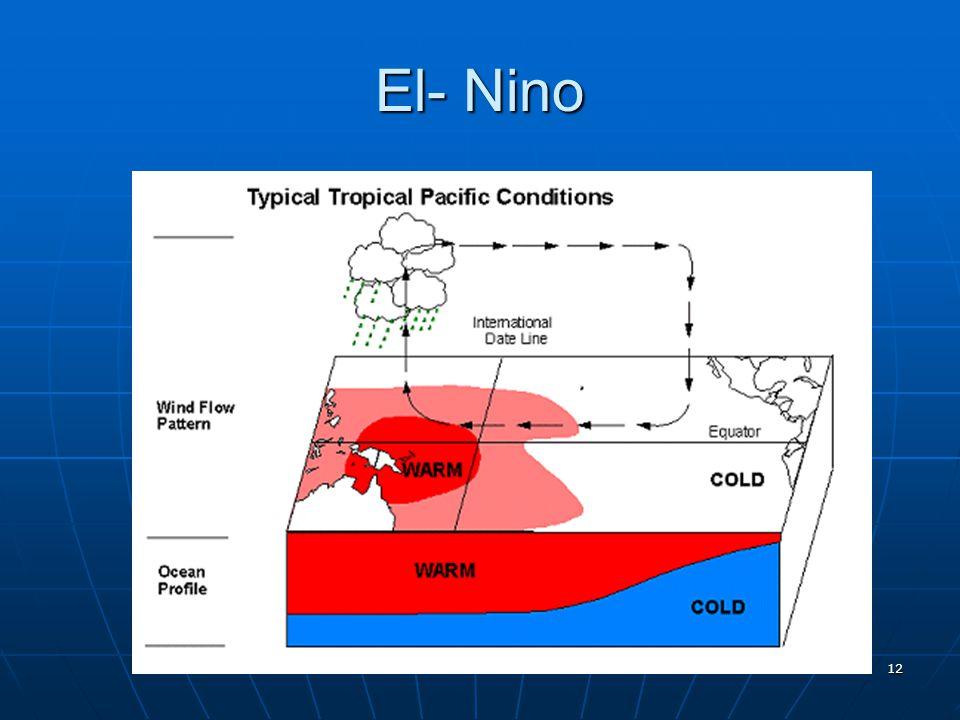 El- Nino