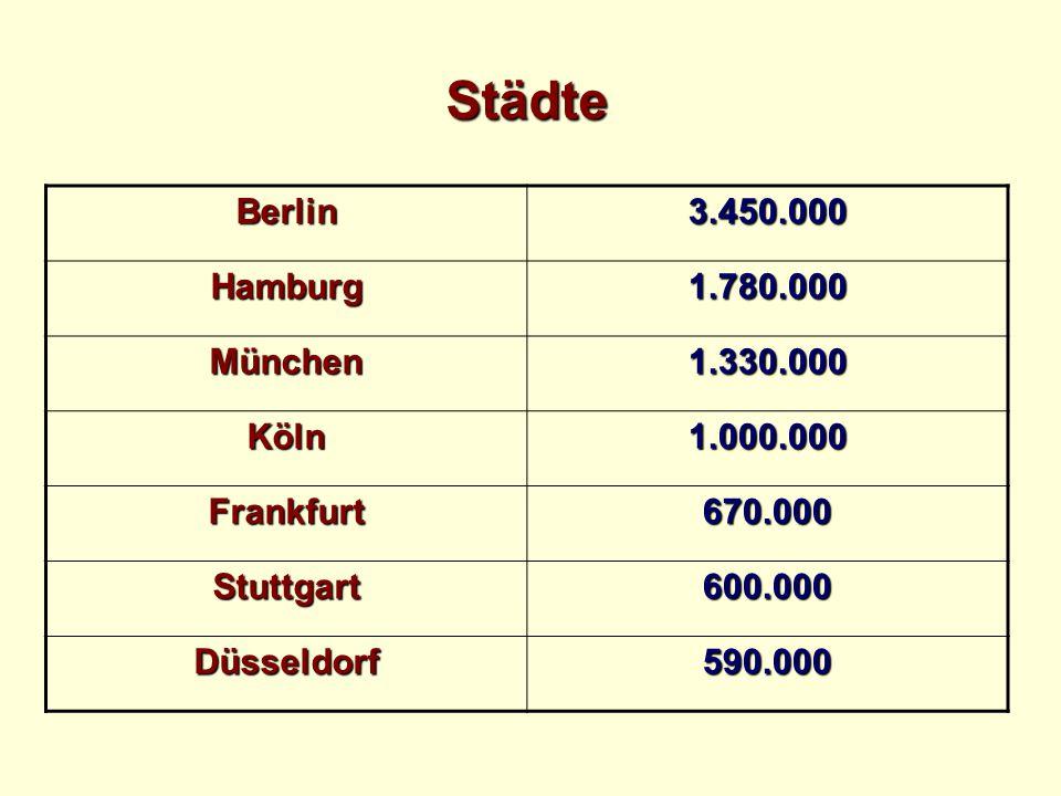 Städte Berlin 3.450.000 Hamburg 1.780.000 München 1.330.000 Köln