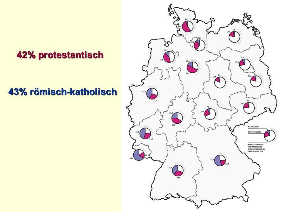 42% protestantisch 43% römisch-katholisch
