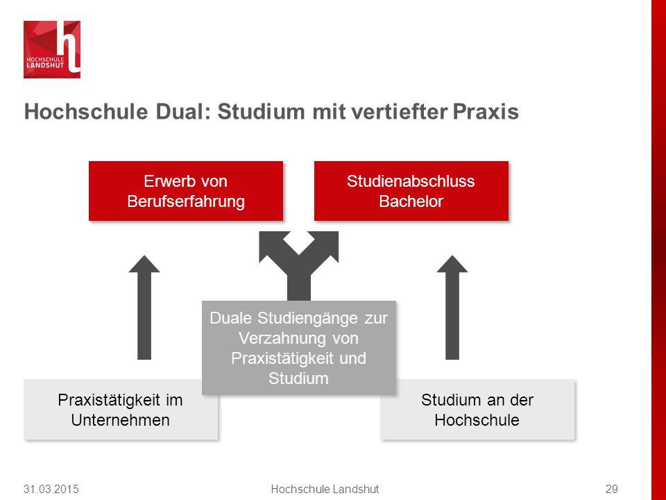 Hochschule Dual: Verbundstudium