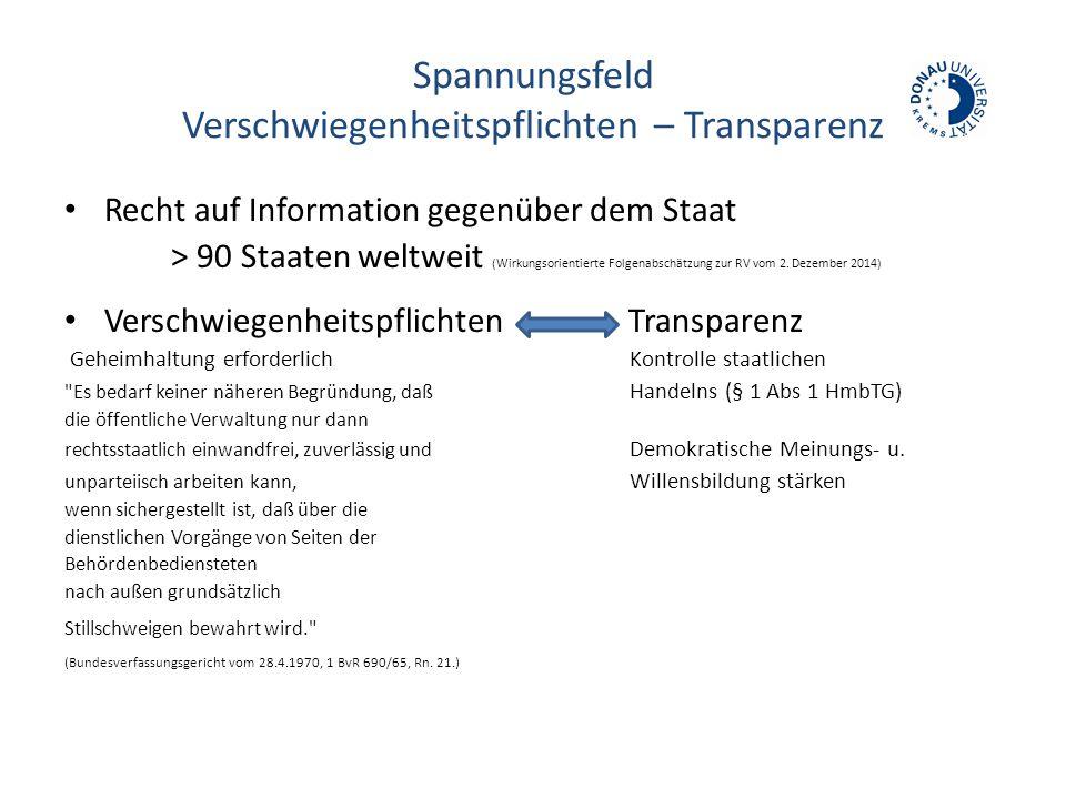 Spannungsfeld Verschwiegenheitspflichten – Transparenz