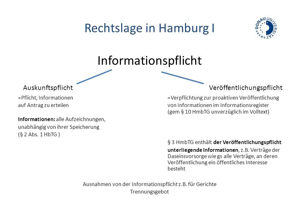 Rechtslage in Hamburg I