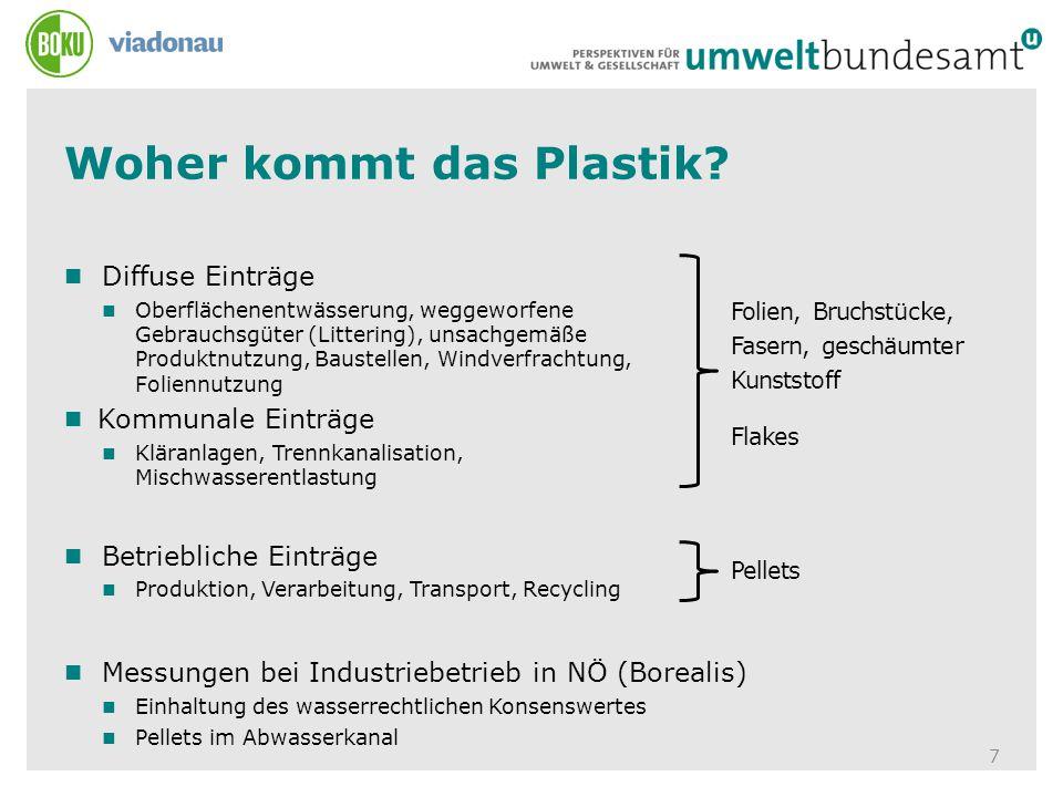 Woher kommt das Plastik
