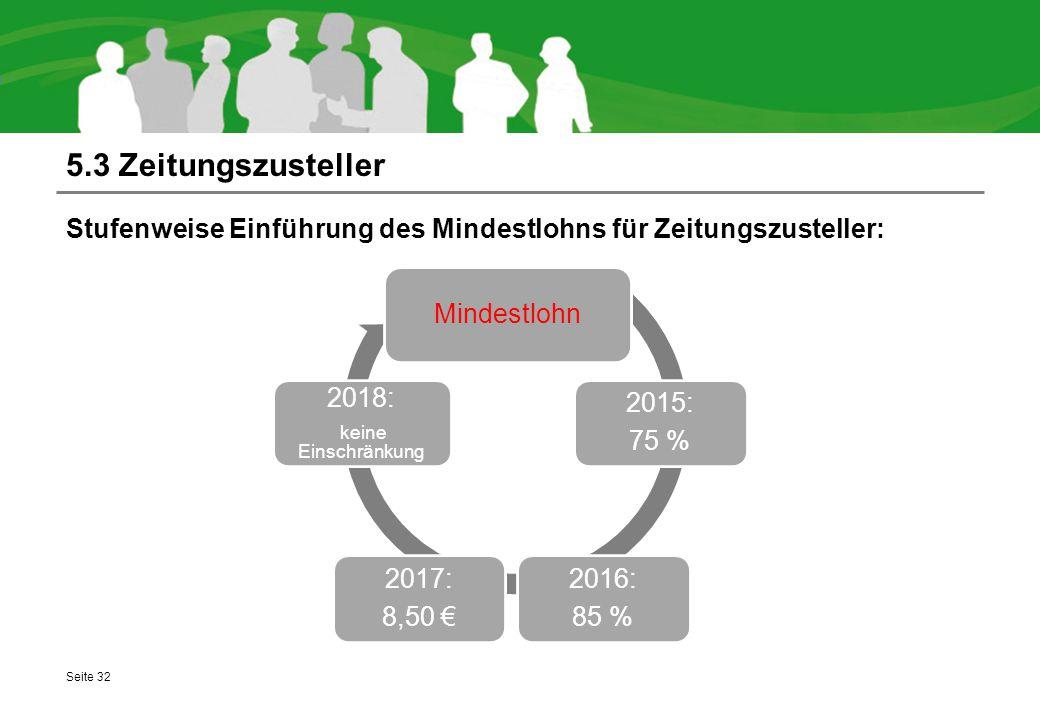 5.3 Zeitungszusteller Stufenweise Einführung des Mindestlohns für Zeitungszusteller: Mindestlohn. 2015: