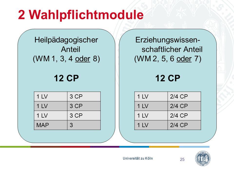 2 Wahlpflichtmodule 12 CP 12 CP Heilpädagogischer Anteil