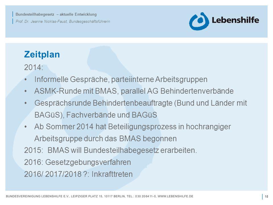 Zeitplan 2014: Informelle Gespräche, parteiinterne Arbeitsgruppen