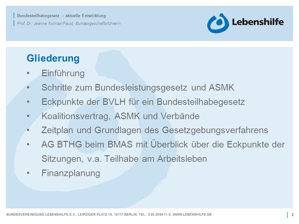 Gliederung Einführung Schritte zum Bundesleistungsgesetz und ASMK