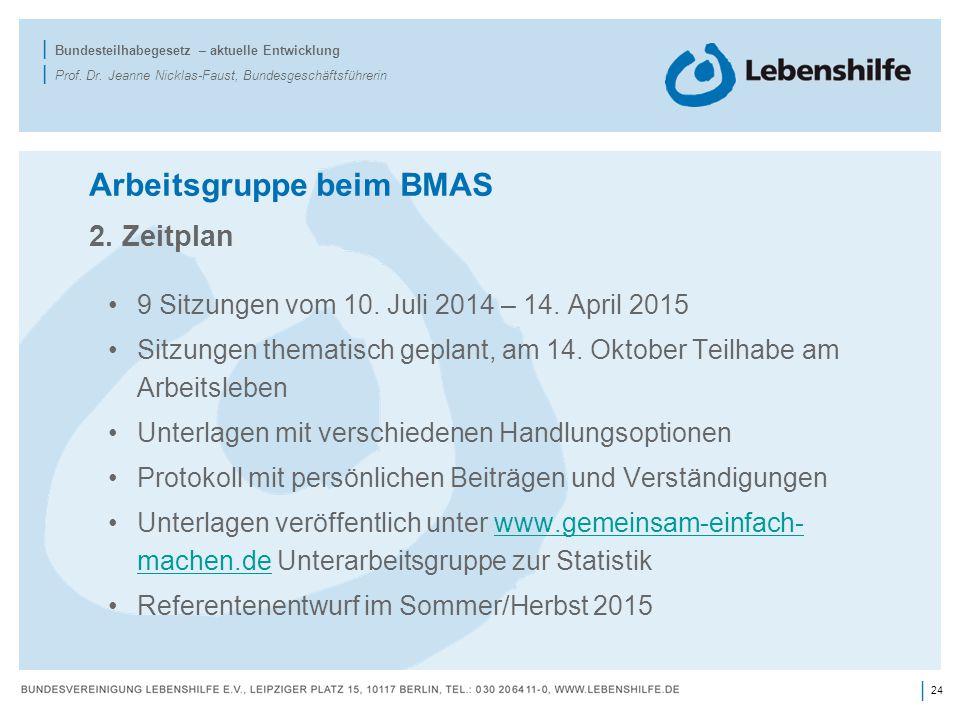 Arbeitsgruppe beim BMAS