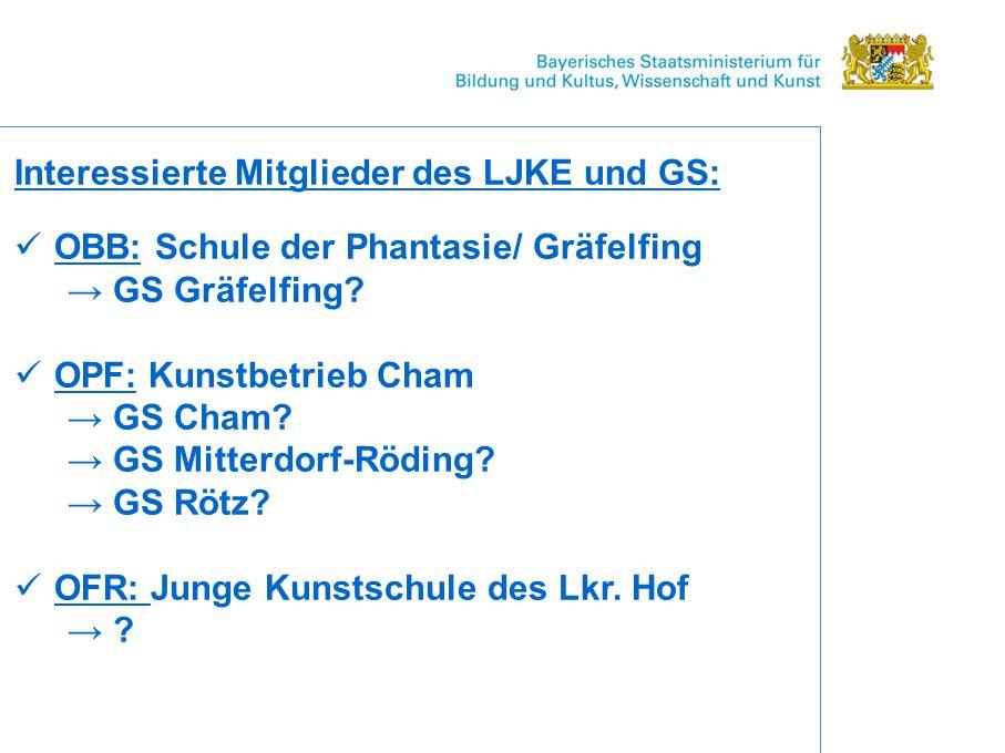 Interessierte Mitglieder des LJKE und GS: