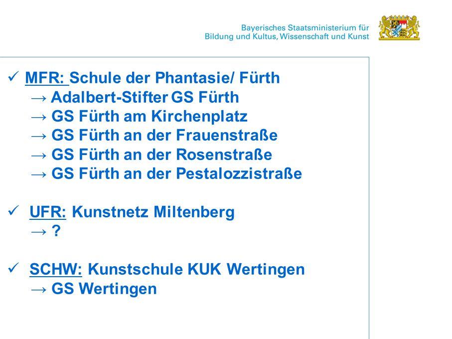 MFR: Schule der Phantasie/ Fürth